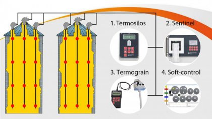 How to control the temperature inside a storage tank?
